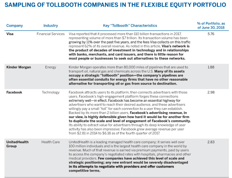 Sampling of tollbooth companies in the Flexible Equity portfolio